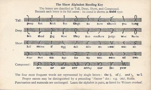 Shaw_Alphabet_key