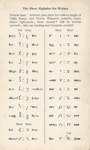 Shaw_Alphabet_for_writers 1